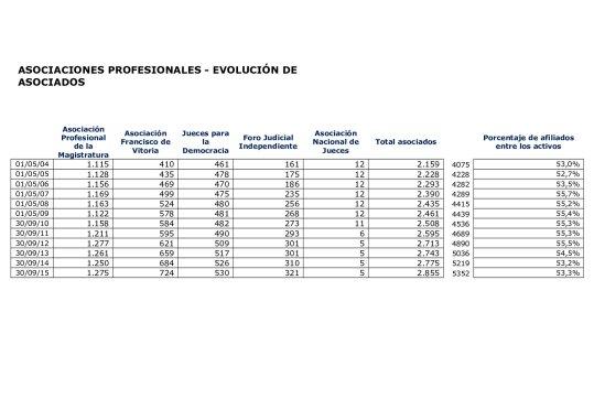 ASOCIACIONES_PROFESIONALES